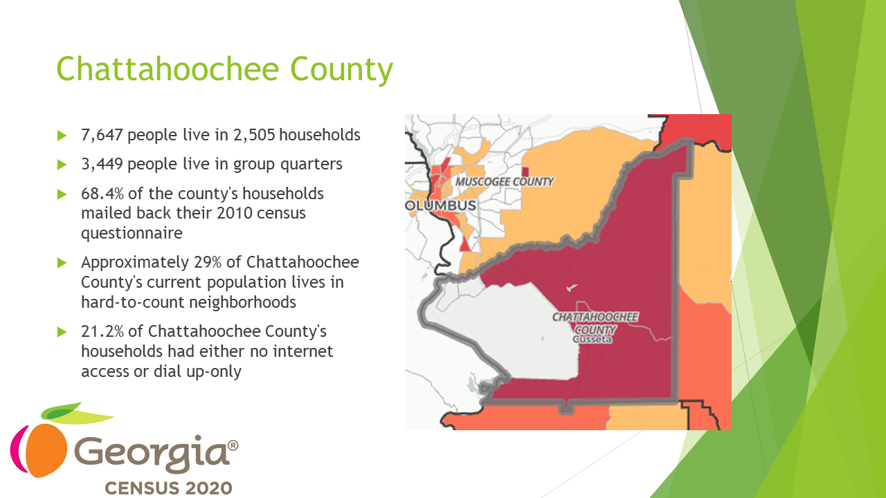 Chattahoochee-County