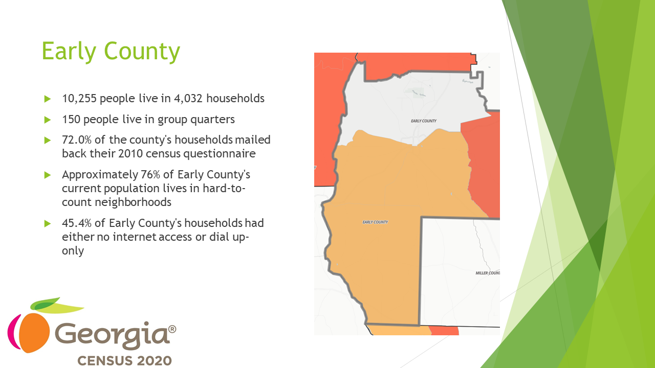 Early-County