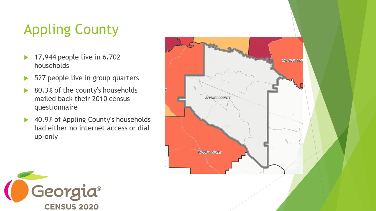 County Level Census Data Maps on